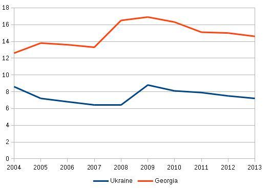 безработица 2004-2013.jpg
