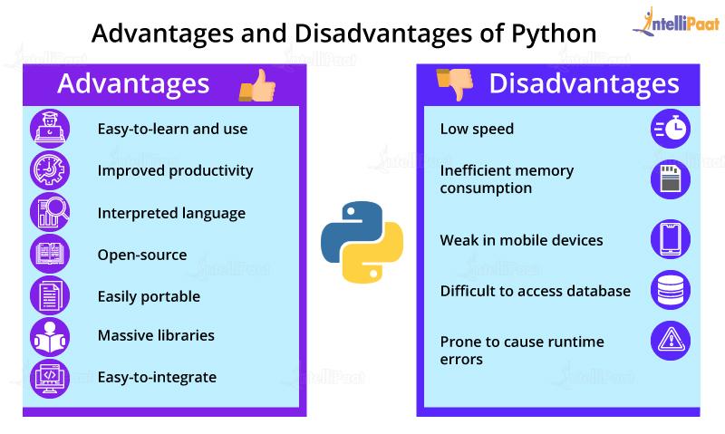 Advantages and Disadvantages of Python