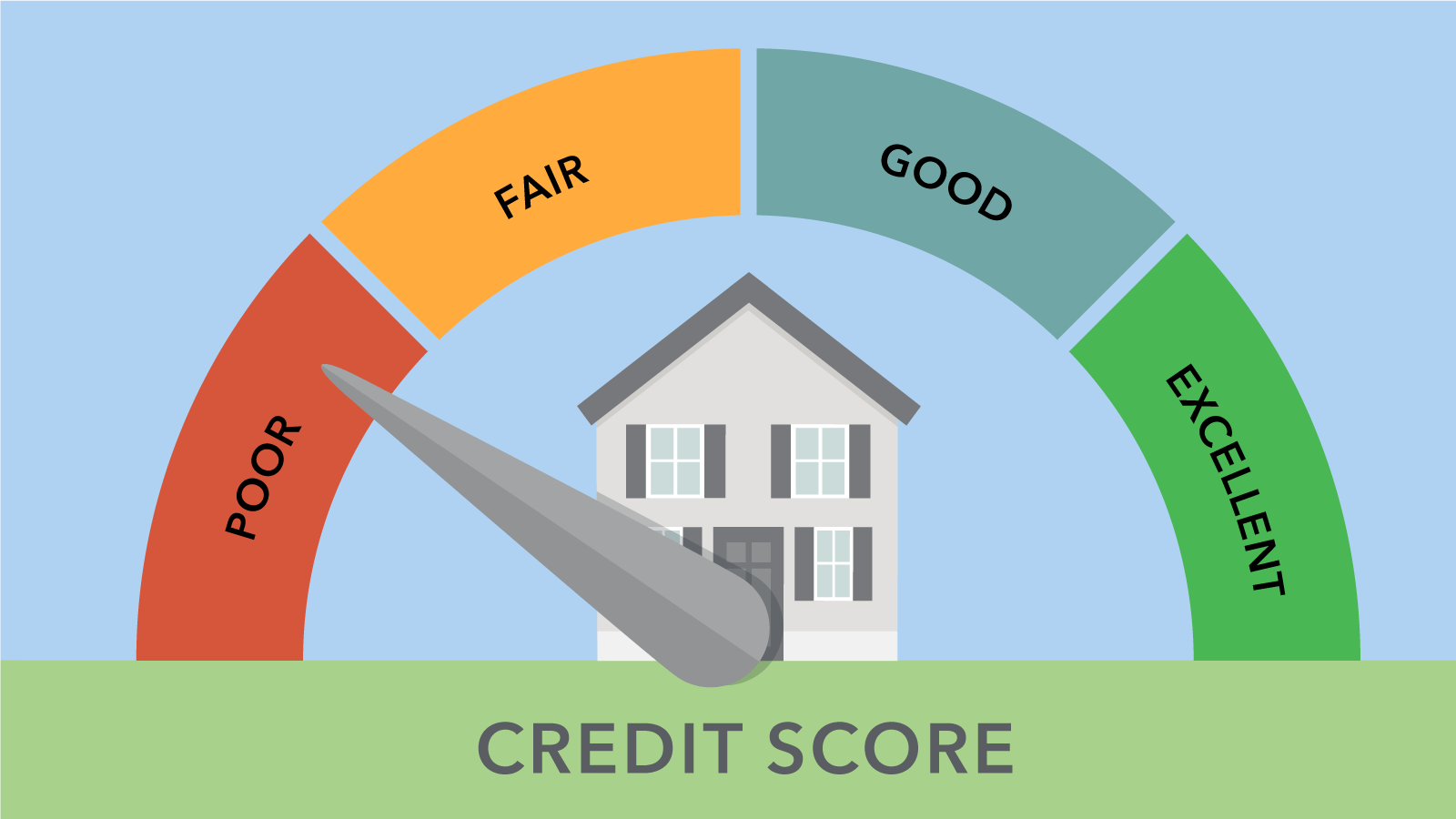 Learn These Factors That Will Tell You If Your Credit Score Is Irreparable