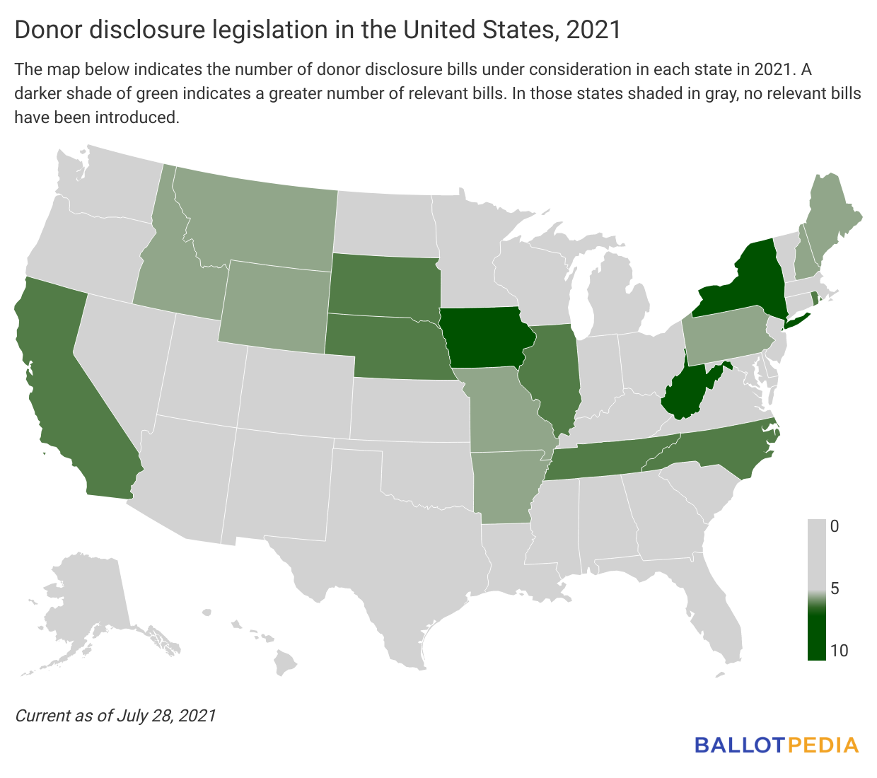 U.S. Supreme Court issues decision in donor disclosure case. What comes next?