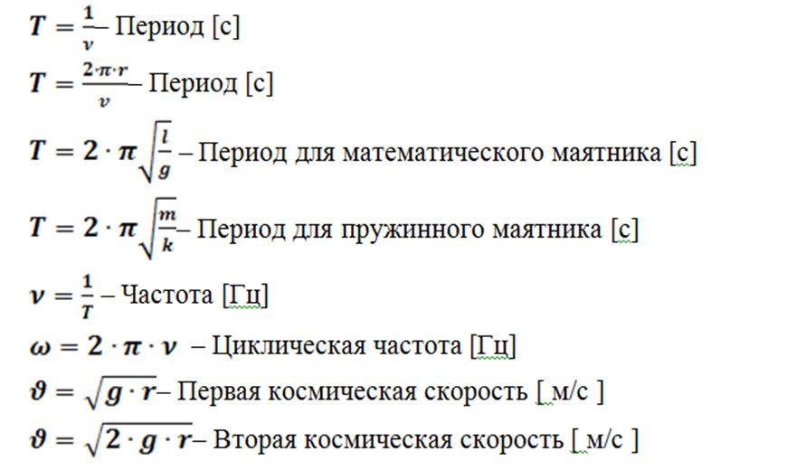 Все формулы по физике 7-9 класс с пояснением и теорией