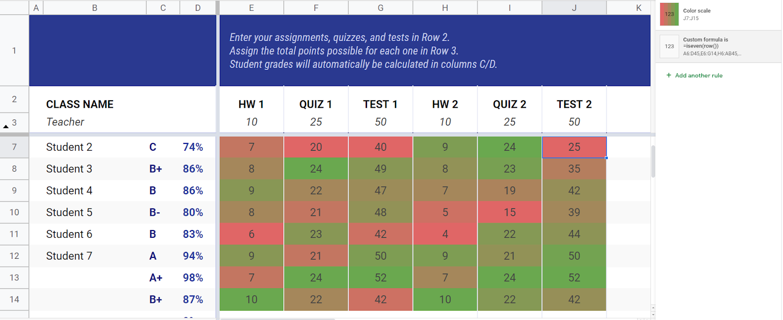 Final Grades Heatmap