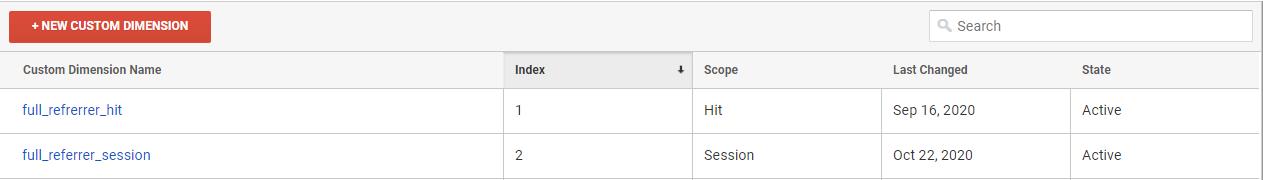 hit and session based full referrer hits in Google Anslytics