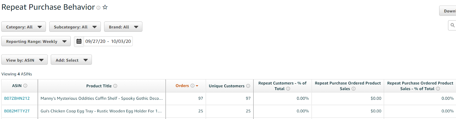 amazon brand analytics