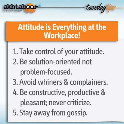 essay on attitude is everything