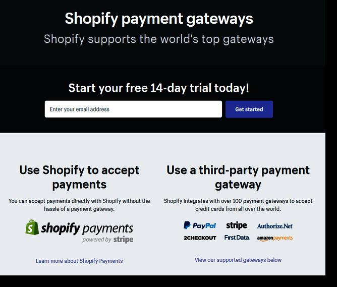 Shopify payment gateways webpage