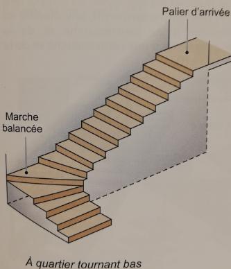 étape de l'installation des escaliers