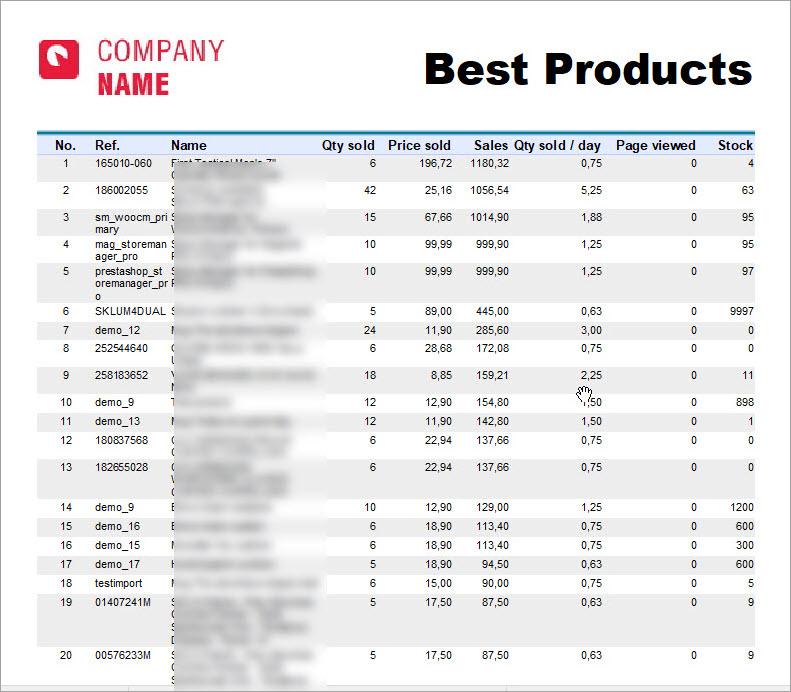 PrestaShop General Report Best Products