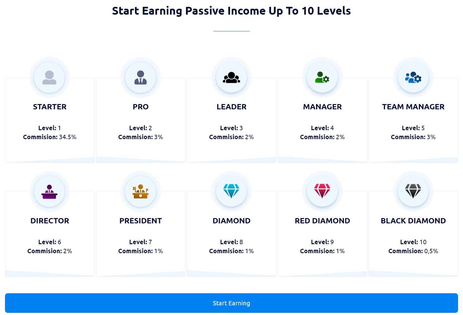 starter earning