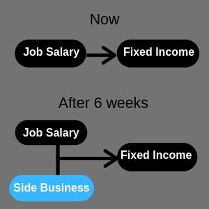 side hustle jobs
