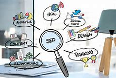 Florida search engine optimization