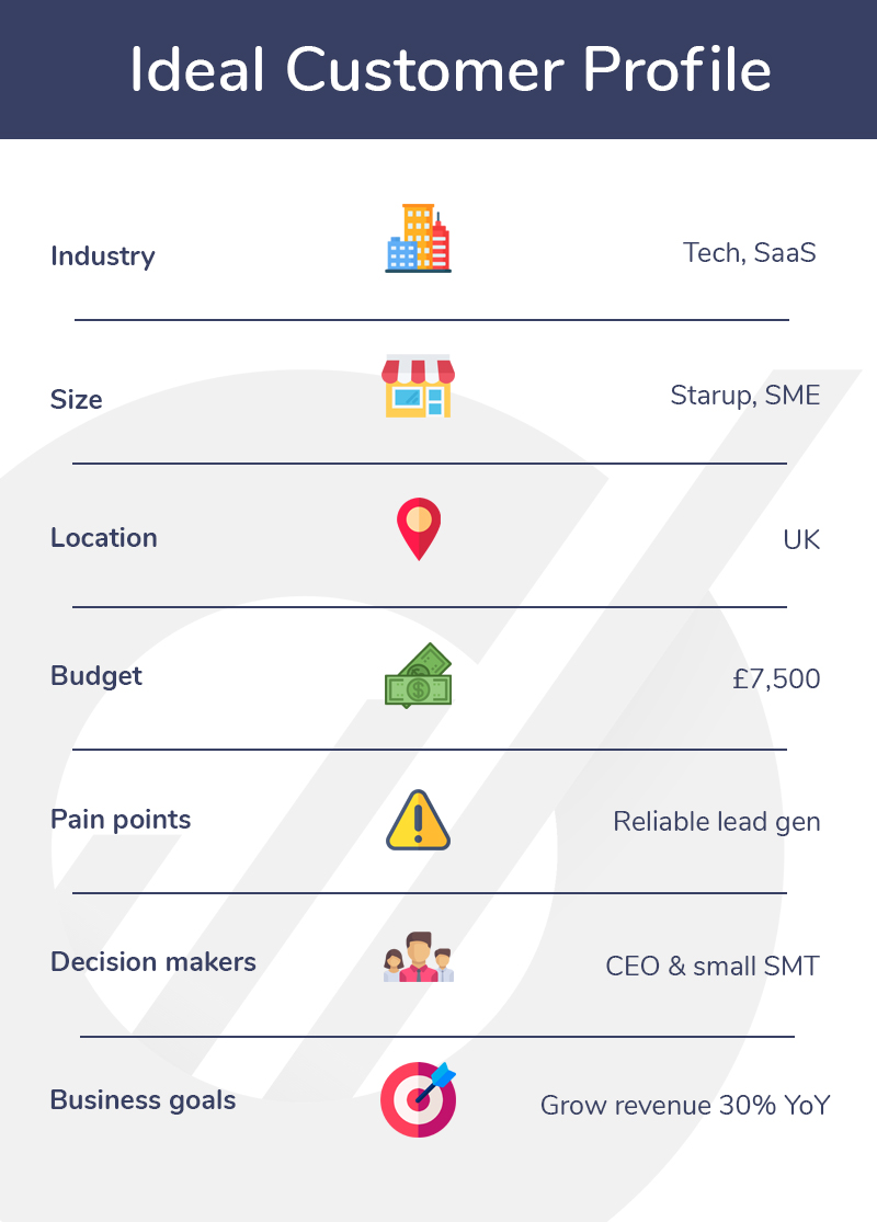 A B2B ideal customer profile template