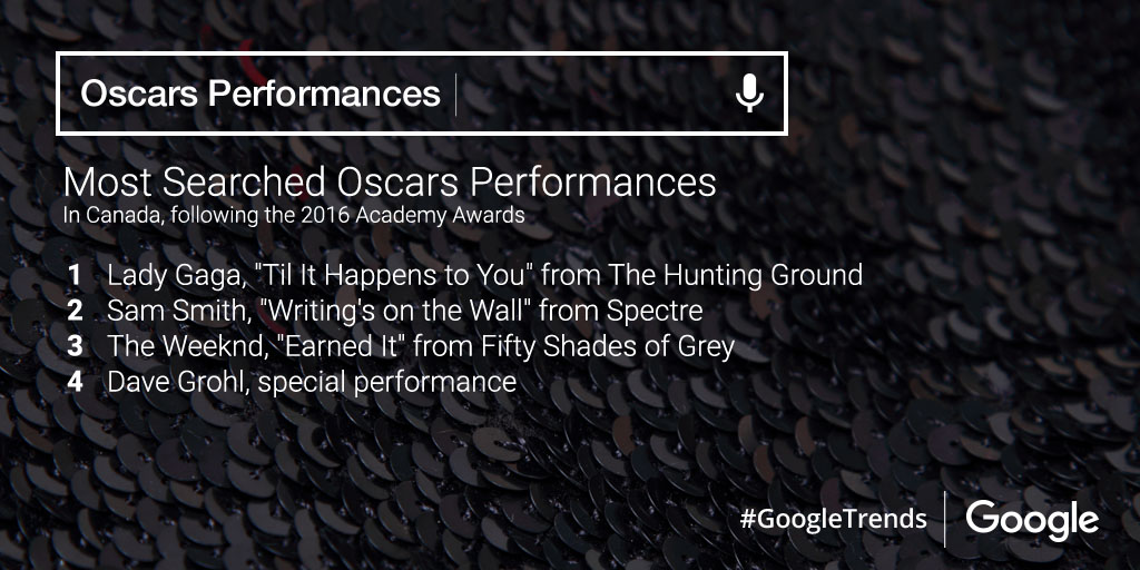 Most searched performances.jpg