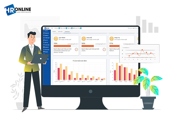 HrOnline hỗ trợ công tác quản lý KPI hiệu quả