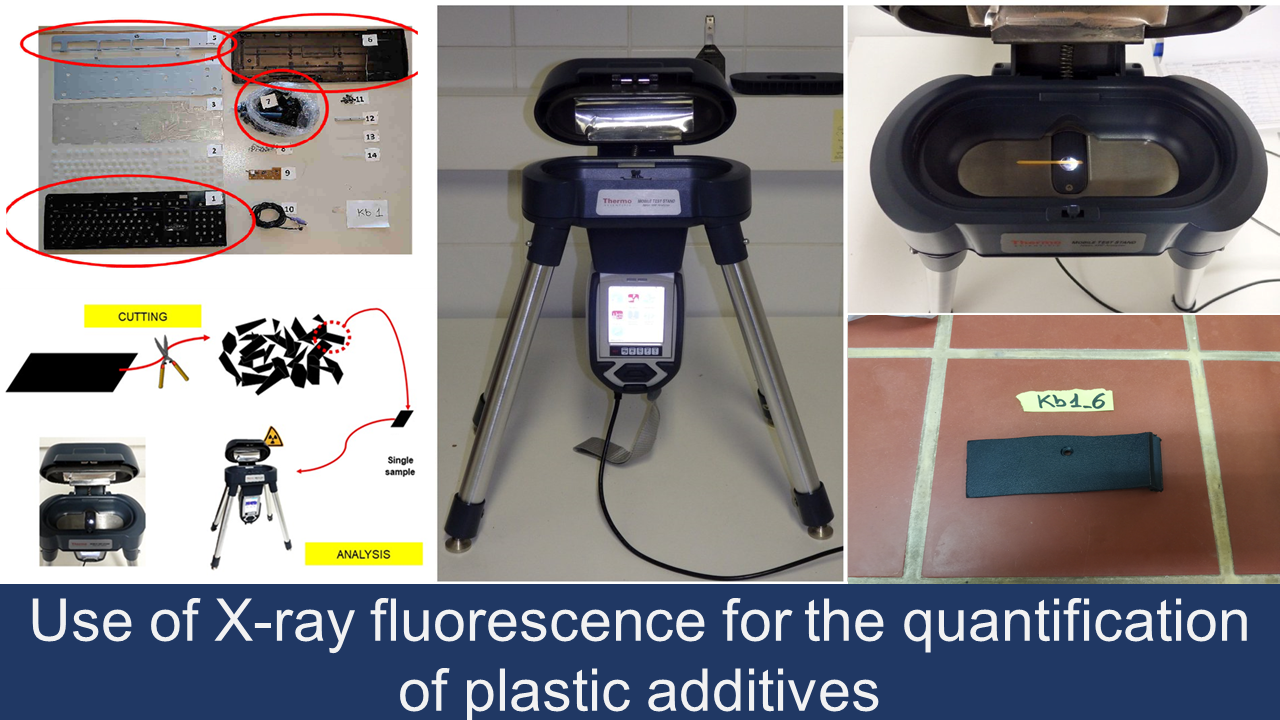 Images regarding the use of X-ray fluorescence for the quantification of plastic additives