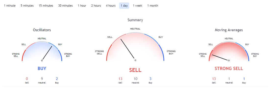 HBAR price prediction 2021-2022 3