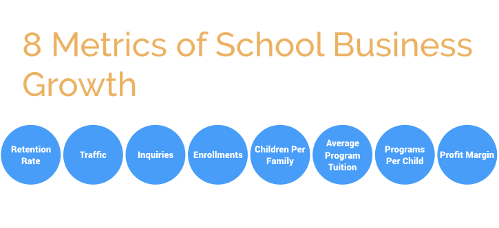 school business growth