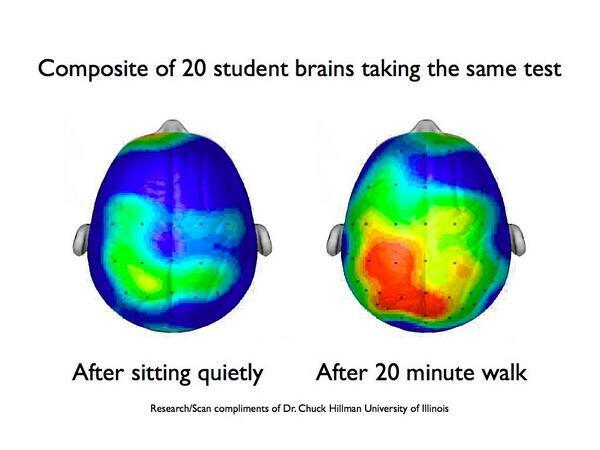 Study Hacks: Walk Before Exam