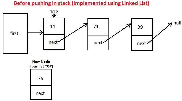 javamadesoeasy com jmse single circular linkedlist calculate rh javamadesoeasy com Doubly Linked List Java Linked List Class