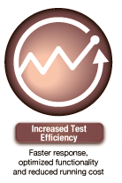 https://static.horiba.com/fileadmin/Horiba/Products/Automotive/Emission_Measurement_Systems/MEXA-ONE/MEXA-ONE_Increased_Test_Efficiency.png