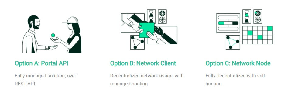 Request network options