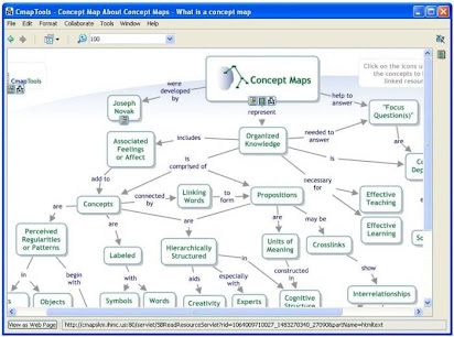 Cmap tools greek free download
