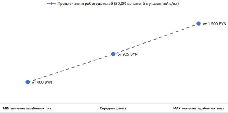 Rabota_13.jpg