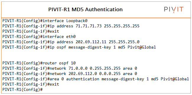 md5 authentication configuration commands from pivit global