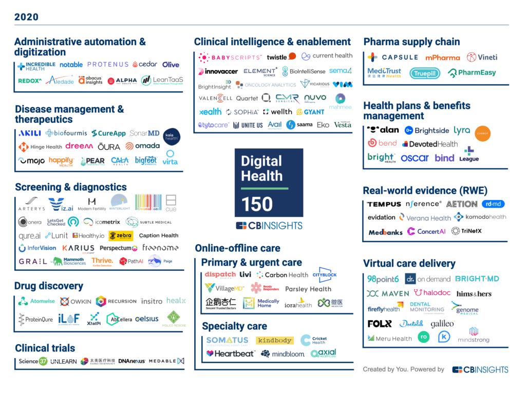 the-digital-health-150