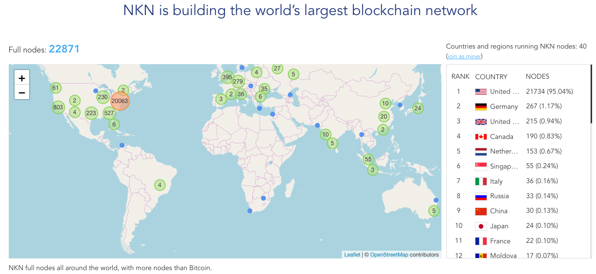 NKN nodes around the world