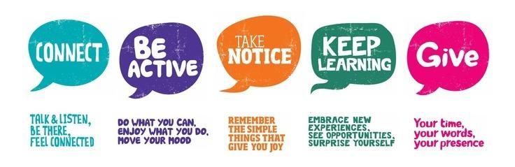 5 Ways to Mental Well-being | St Francis C of E Primary School