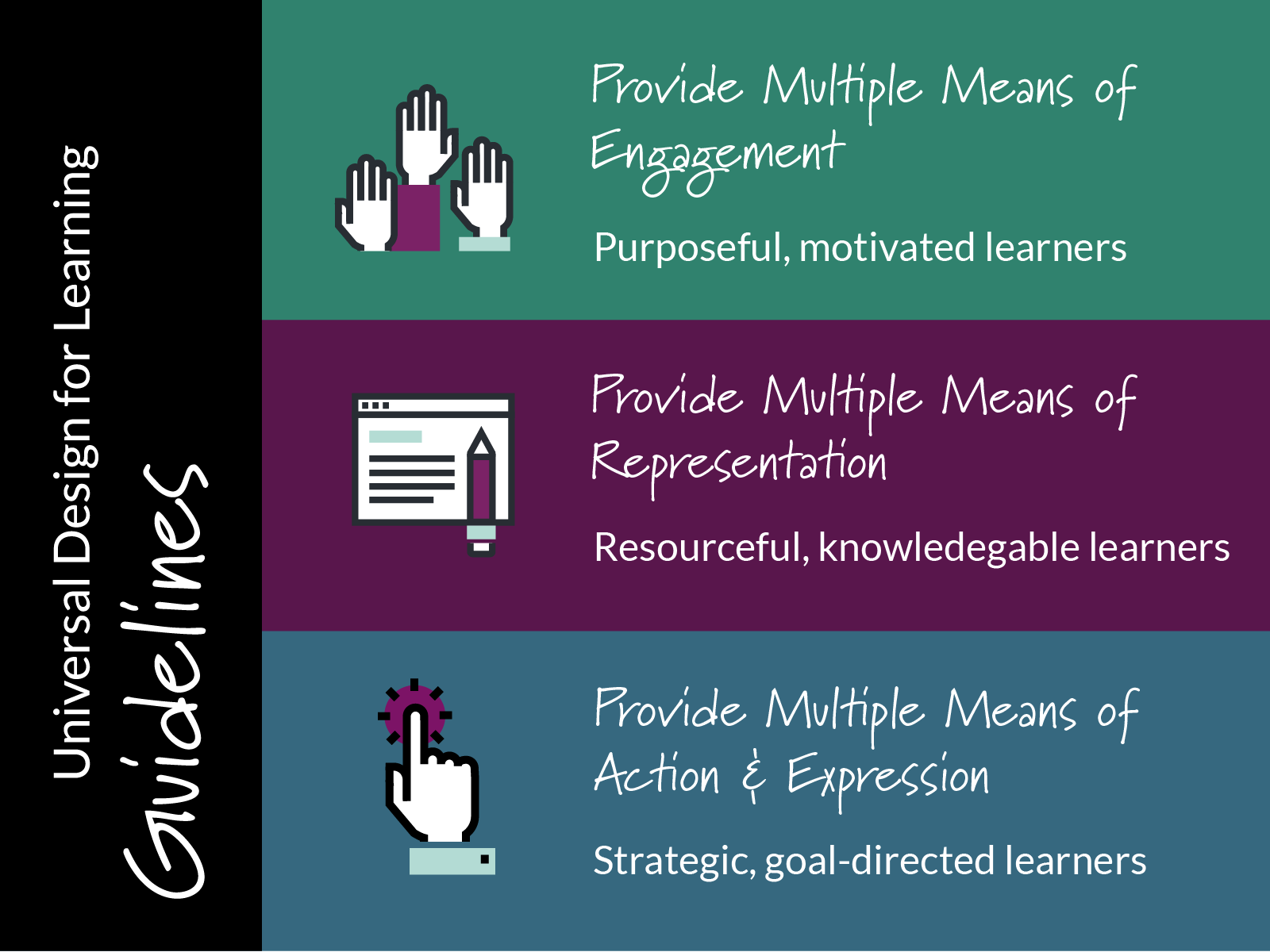 udl guidelines graphic