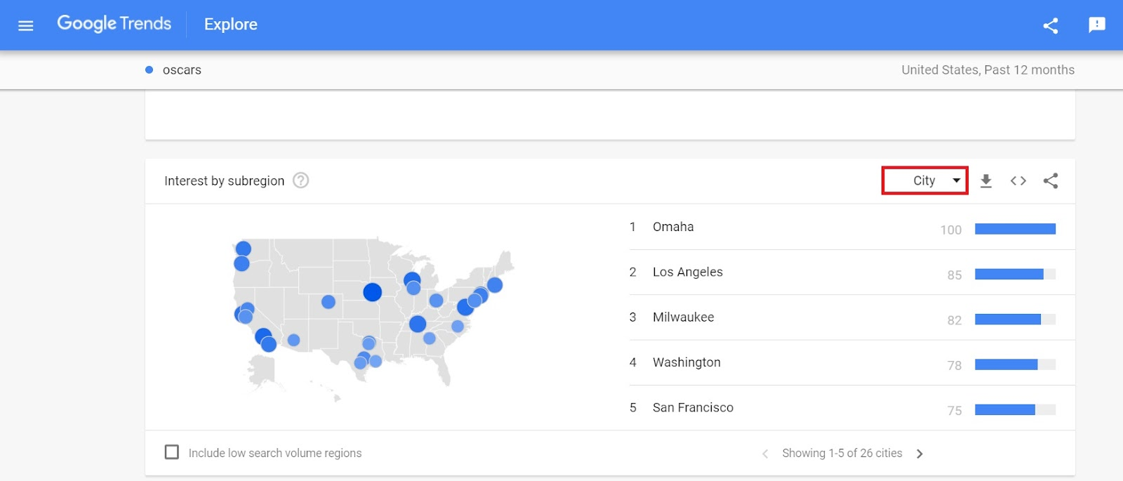 Google Trends City View