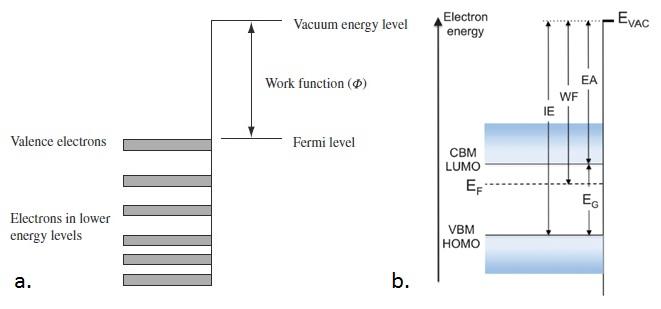 energy level.jpg