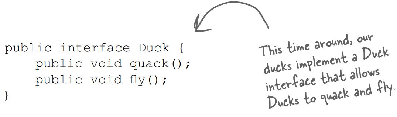 interface Duck