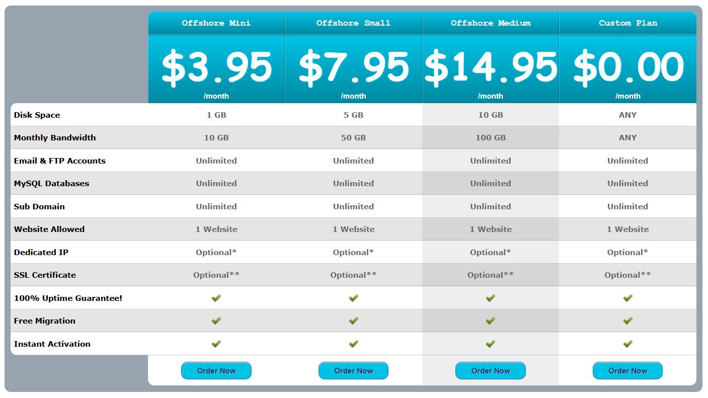 W3Space Best casino Web Hosting providers