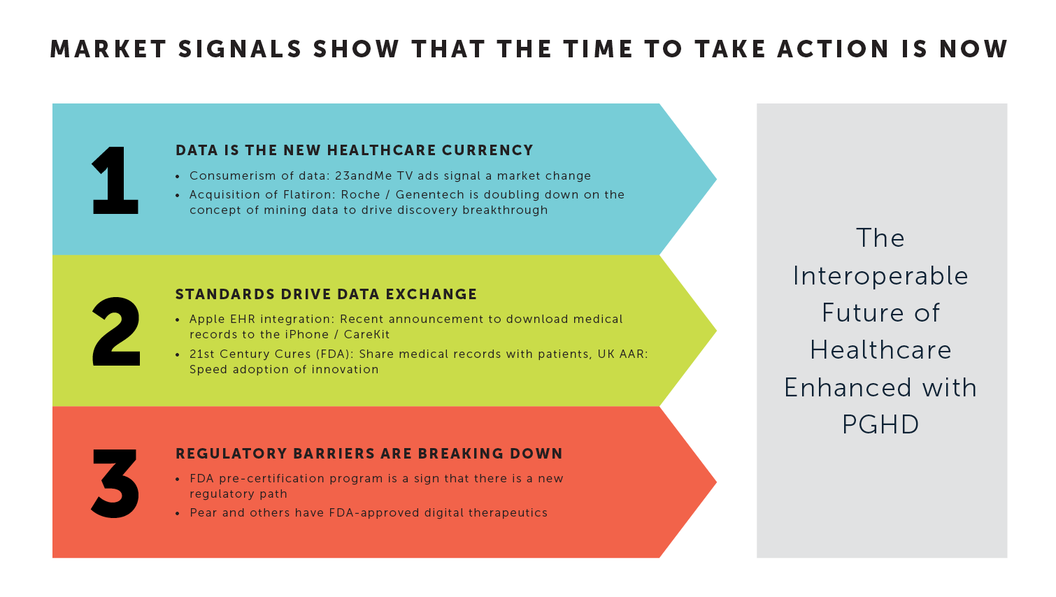 Why Patient-Generated Health Data is Critical for Healthcare | EPAM