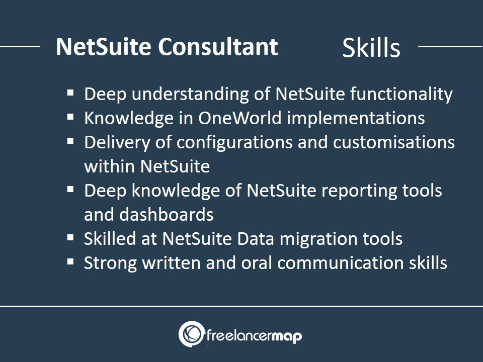 List of skills needed as NetSuite Consultant
