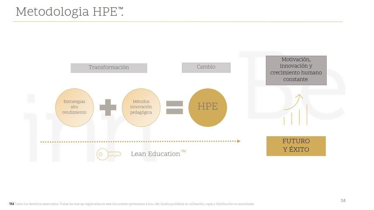 HPE Metodología.jpg