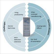 Las zonas de tensión en la fabricación de armarios de control