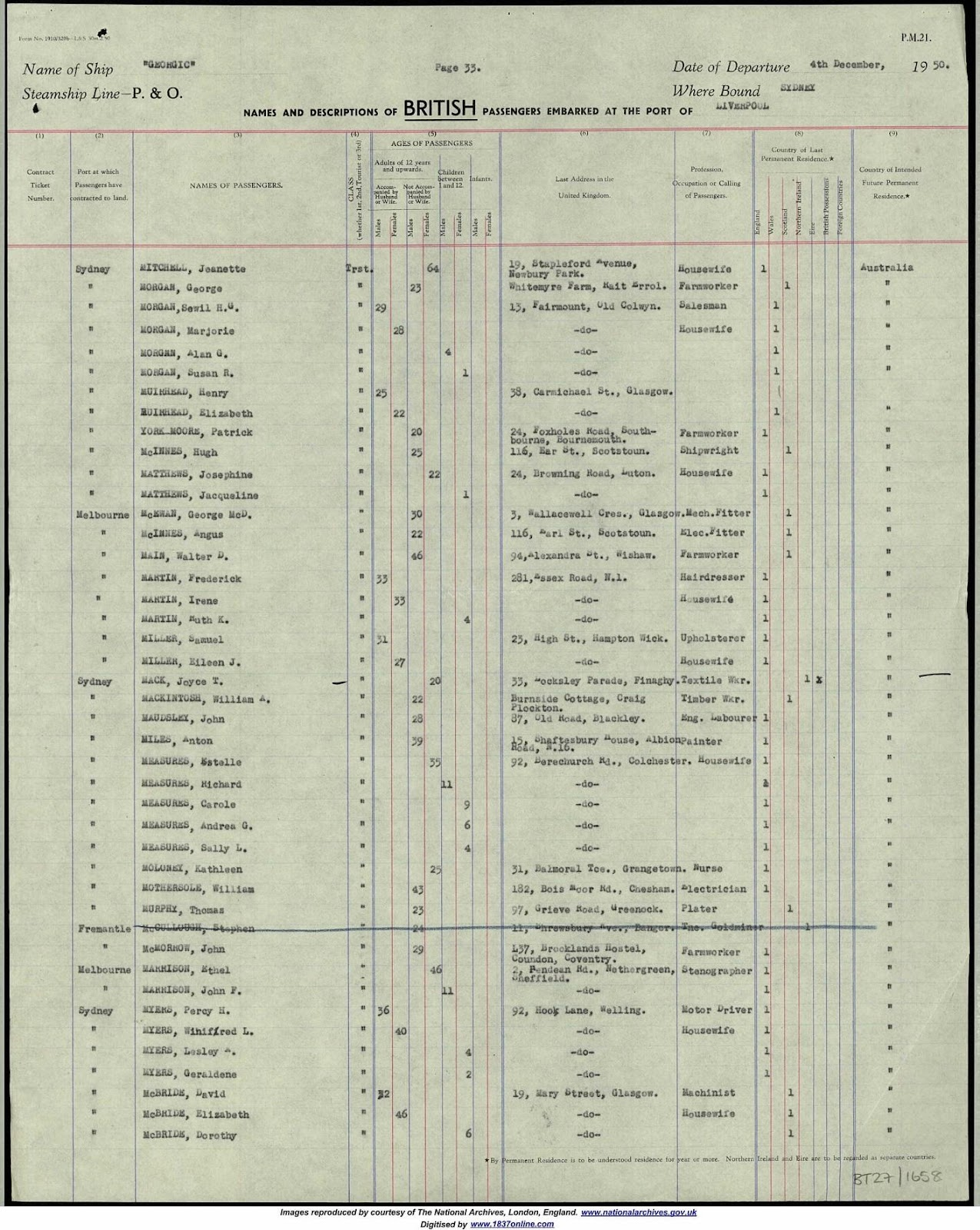 C:\Users\Main user\Documents\Ancestry\Dadaji\Anton Ships\Anton Miles Passage to Australia 1950 Original.jpg