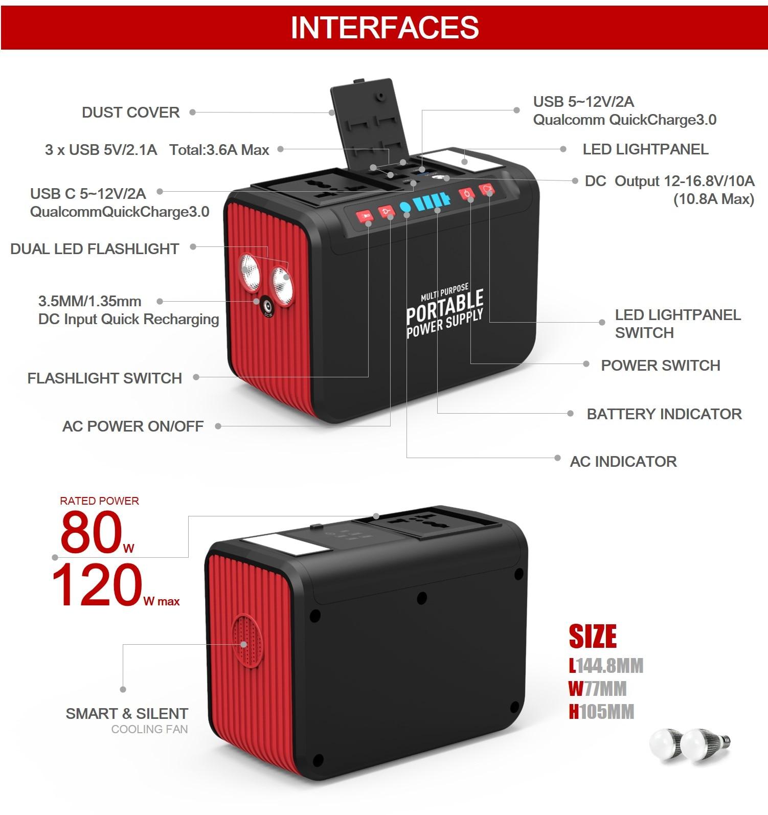 110V 220V Solar Power Generator Portable Energy Power Station With 85W AC Output