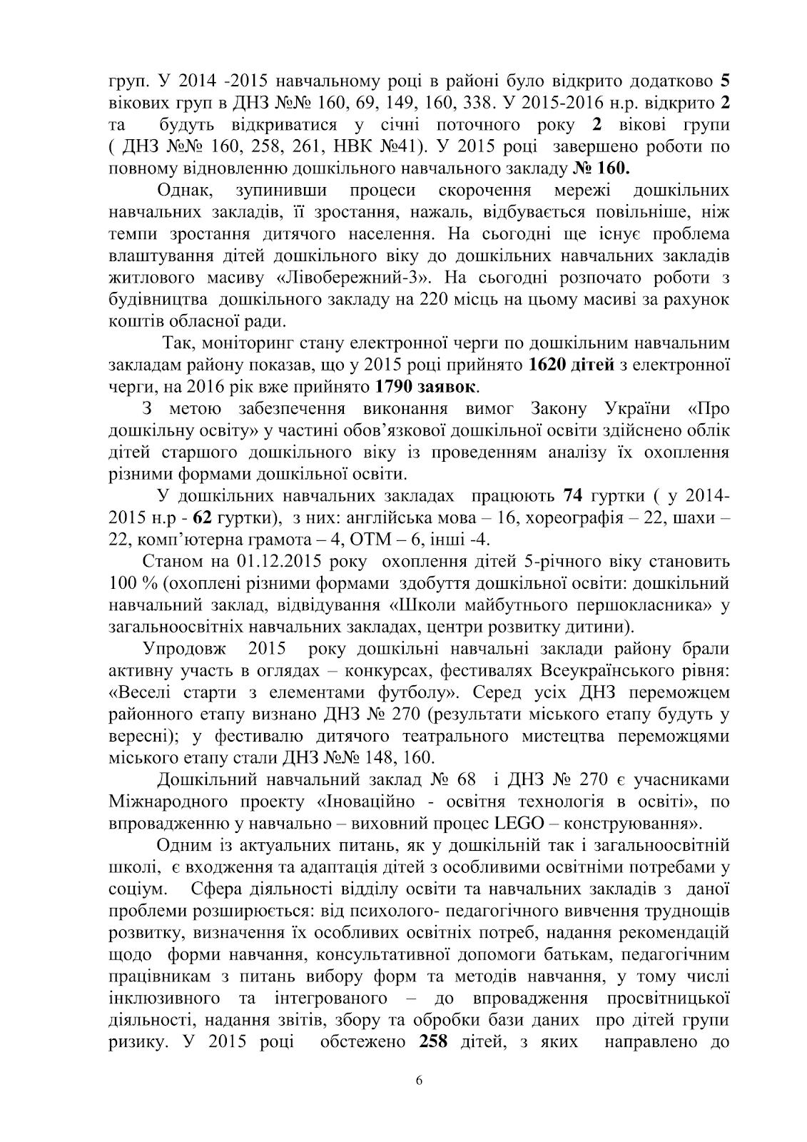 C:\Users\Валерия\Desktop\план 2016 рік\план 2016 рік-006.png