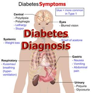 diabetes_diagnosis.jpg