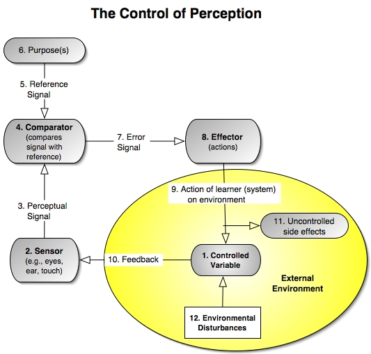 controlsystem (1).jpg