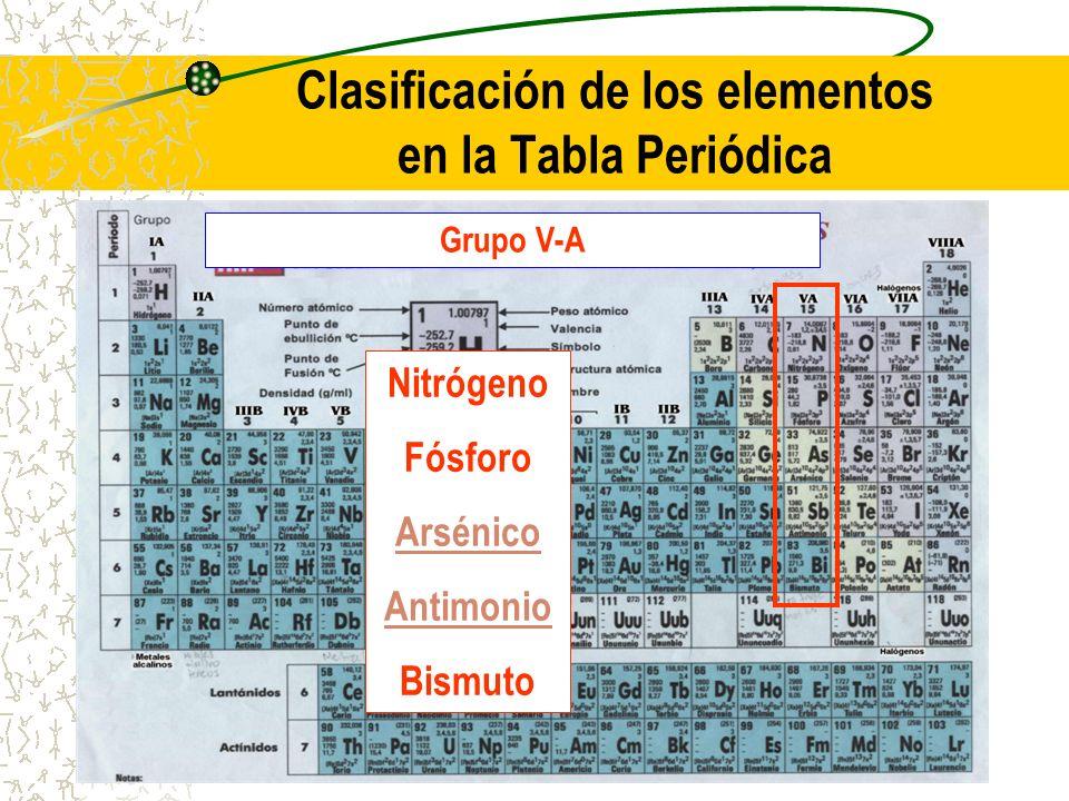 Laboratorio qumica primer periodo once dos c grupo vi a el grupo via del sistema peridico o grupo del oxgeno est formado por los elementos oxgeno azufre selenio telurio urtaz Choice Image