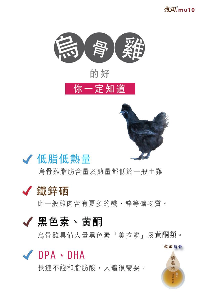 烏骨雞可不是一般的雞。<br>除了雞隻低脂肪低熱量,還富含鐵、鋅、硒等礦物質。此外烏骨雞也具備大量『美拉寧』及『黃酮類』,以及人體所需的DPA、DHA。