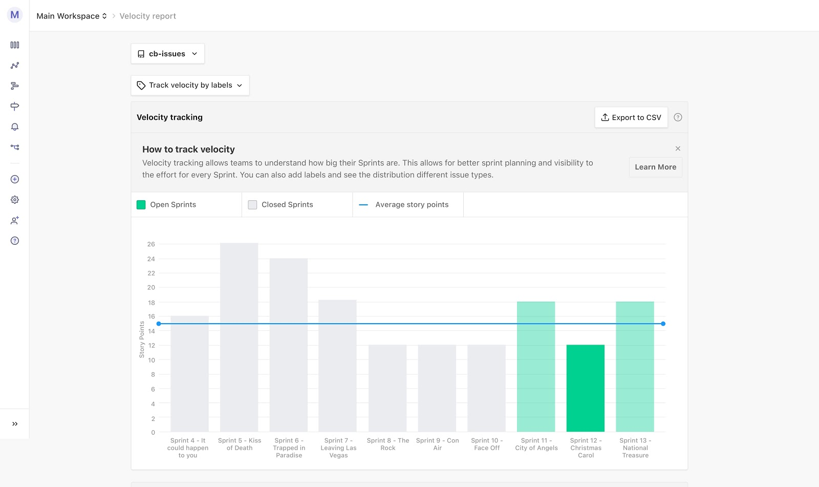 track team velocity for open and closed sprints directly from ZenHub