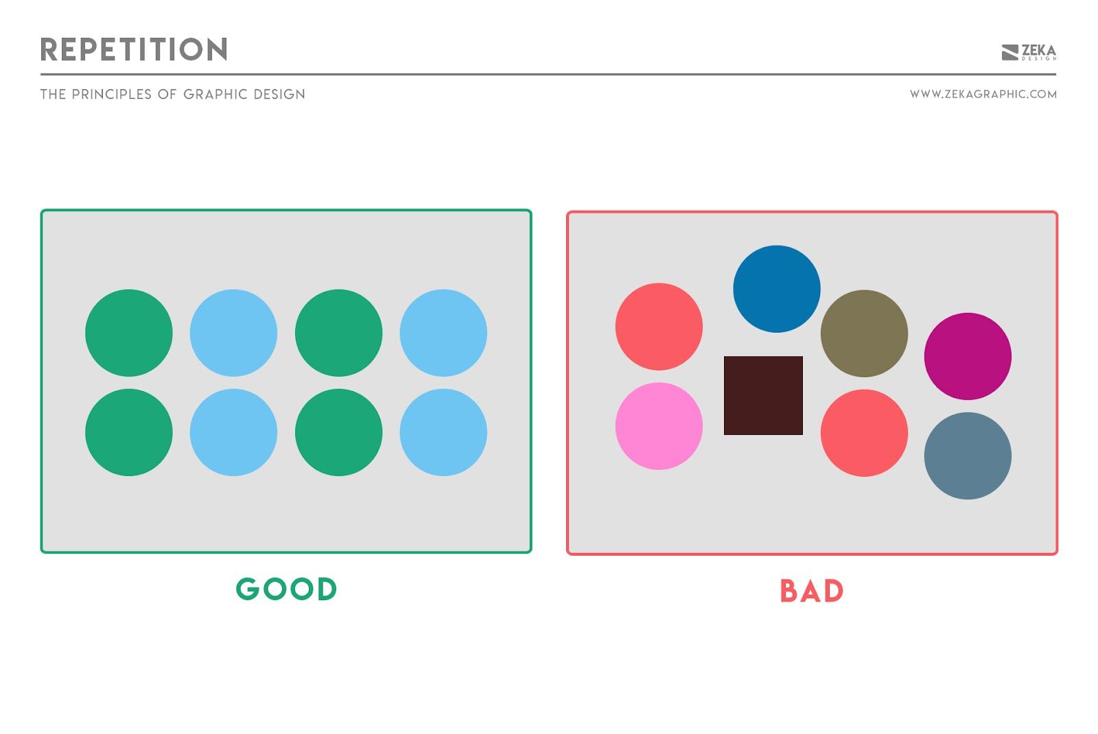 Nguyên tắc lặp lại trong thiết kế đồ họa