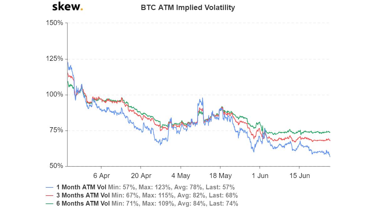 opções volatilidade implícita